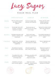 eatwell plan